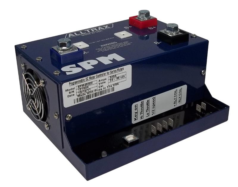 SPM Products – ALLTRAX on